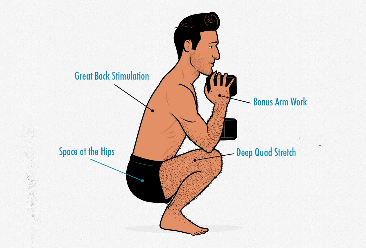 Illustration of a skinny ectomorph doing a deep dumbbell goblet squat.