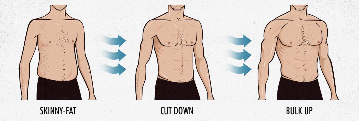 Should skinny-fat guys start with a cut and then bulk?