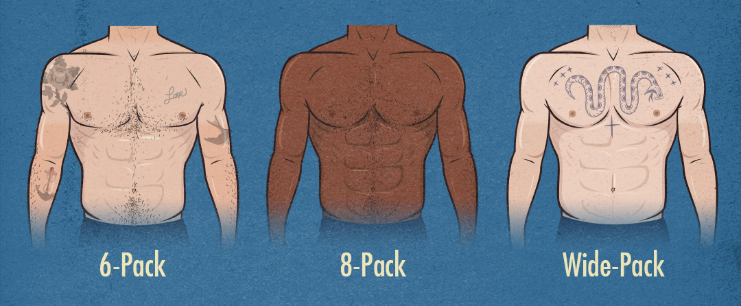 Bony to Beastly Genetics 6-pack or 8-pack abs