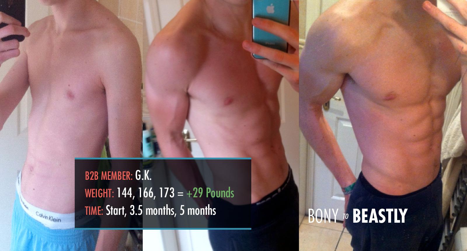 GK Transformation