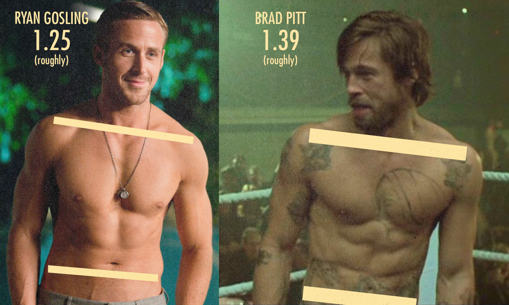 Ectomorph Actor / Celebrity Genetics Ryan Gosling & Brad Pitt