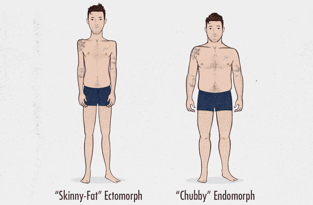 Body Type Question: Skinny-Fat Ectomorph or Chubby Endomorph?