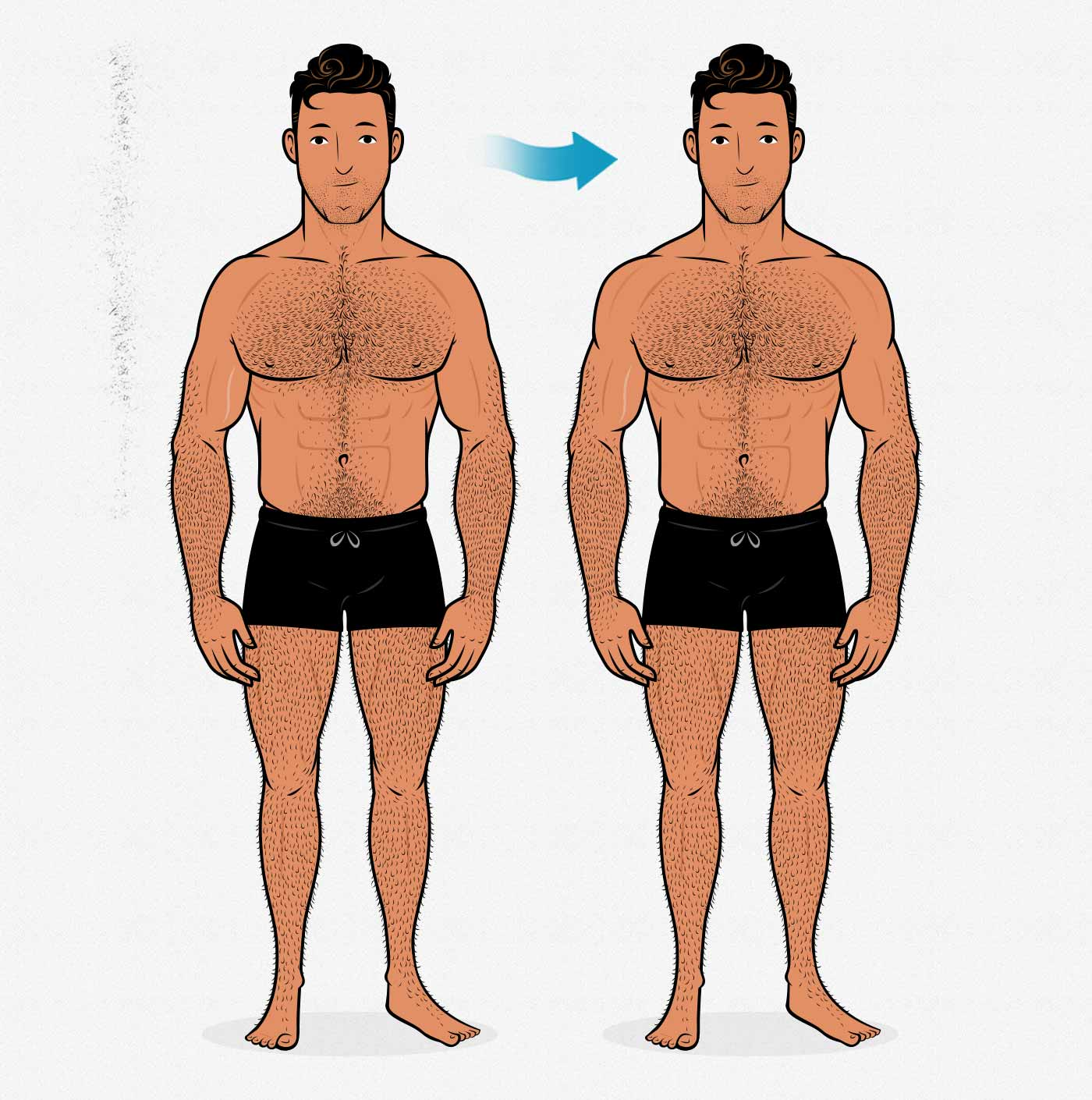 Before and after illustration of a man building broader shoulders.
