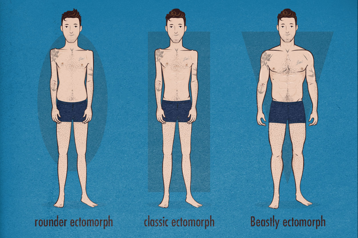 Skinny-Fat Ectomorph, Skinny Ectomorph, And Ripped Ectomorph
