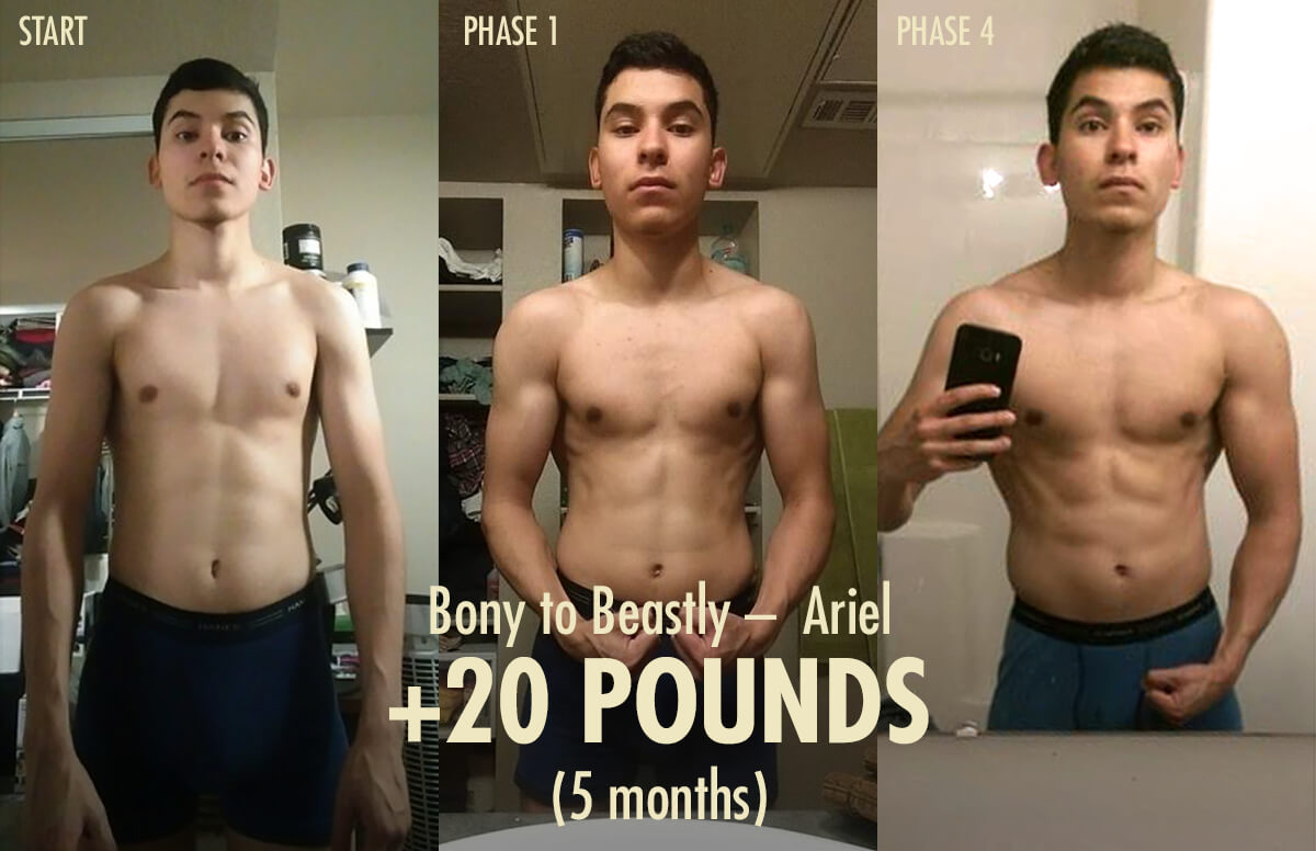Ariel's Skinny to Muscular Transformation (Ectomorph bulking)