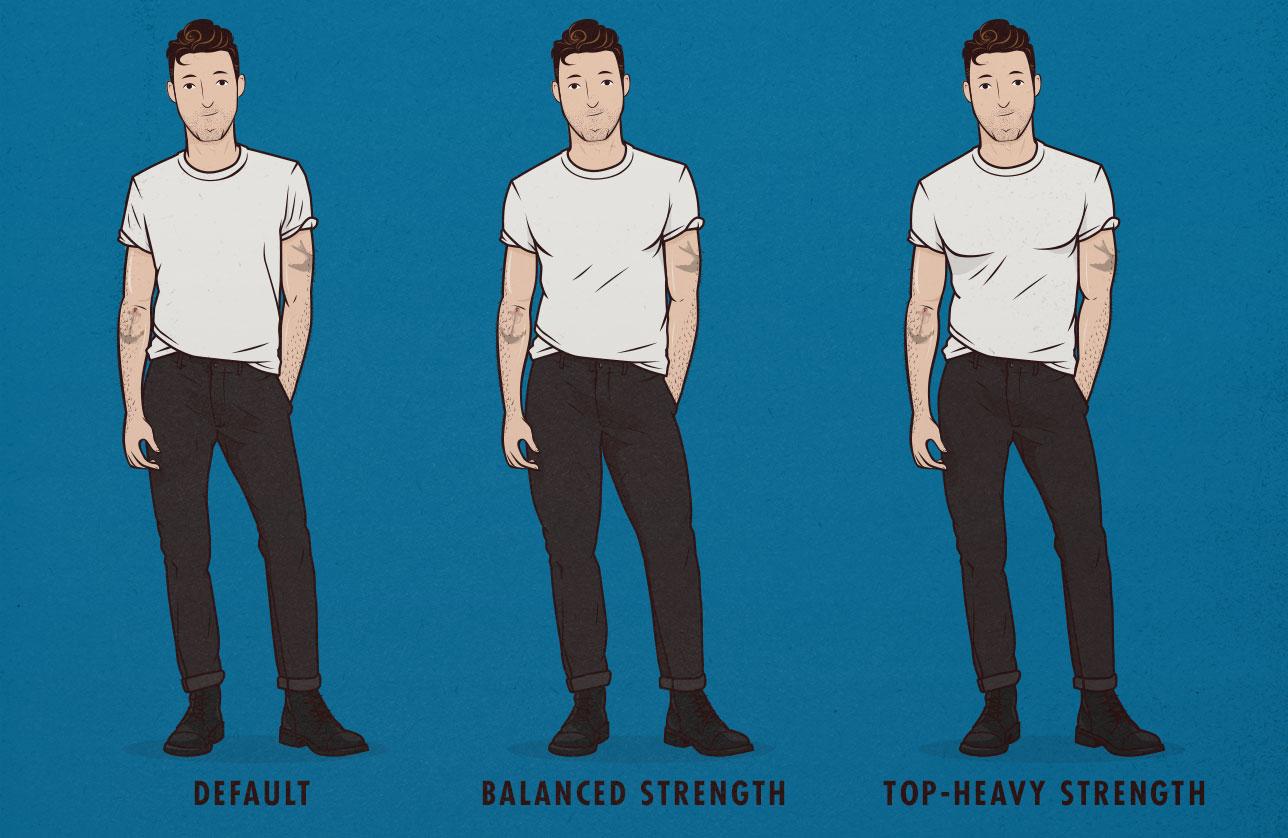 Bony To Beastly The Skinny On Clothing Style