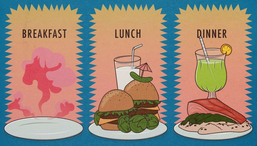 Bony to Beastly—Is Intermittent Fasting Good For Bulking?