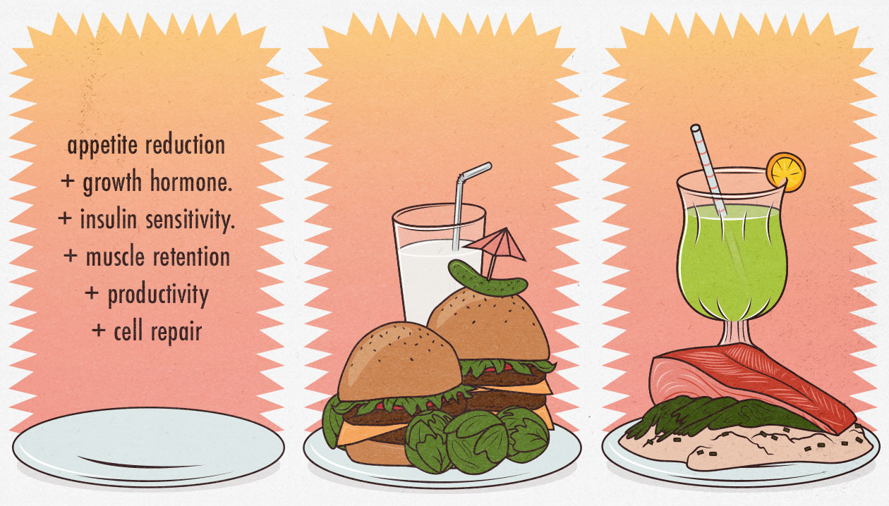 Illustration showing the benefits of intermittent fasting.