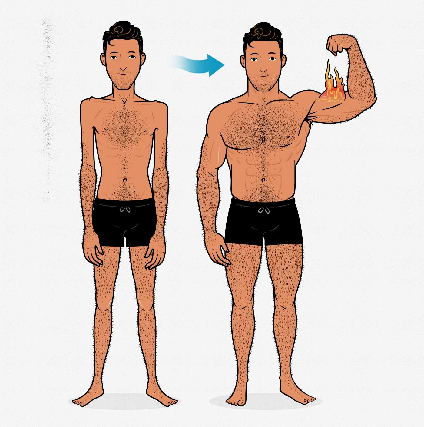 Before and after illustration of a skinny guy building muscle and becoming muscular.