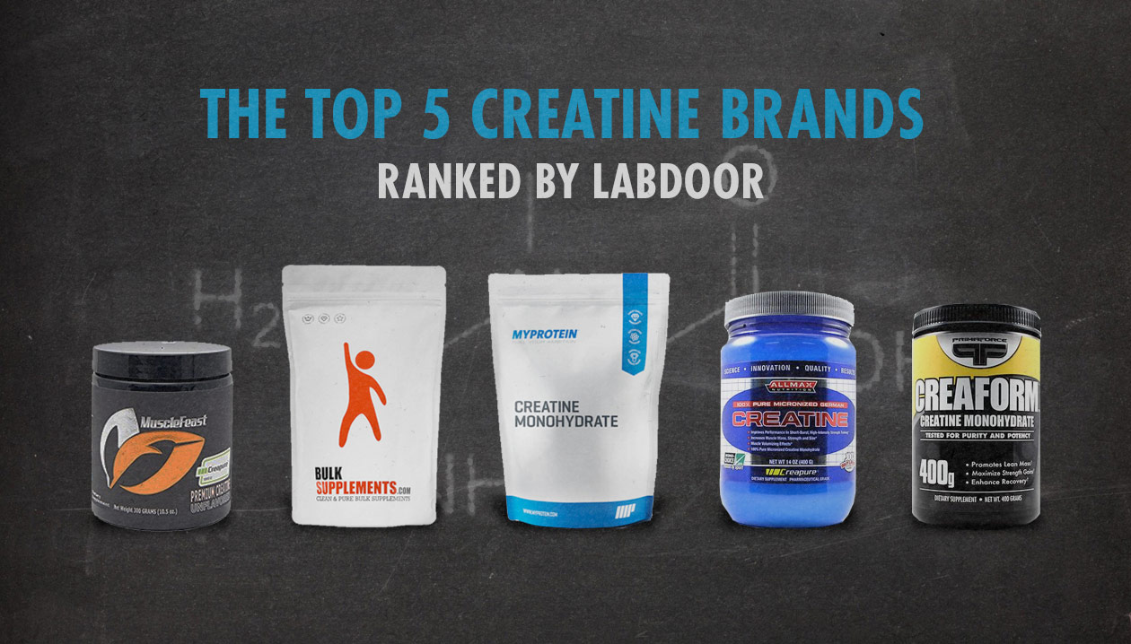 The Best Creatine Brands, Ranked By Labdoor
