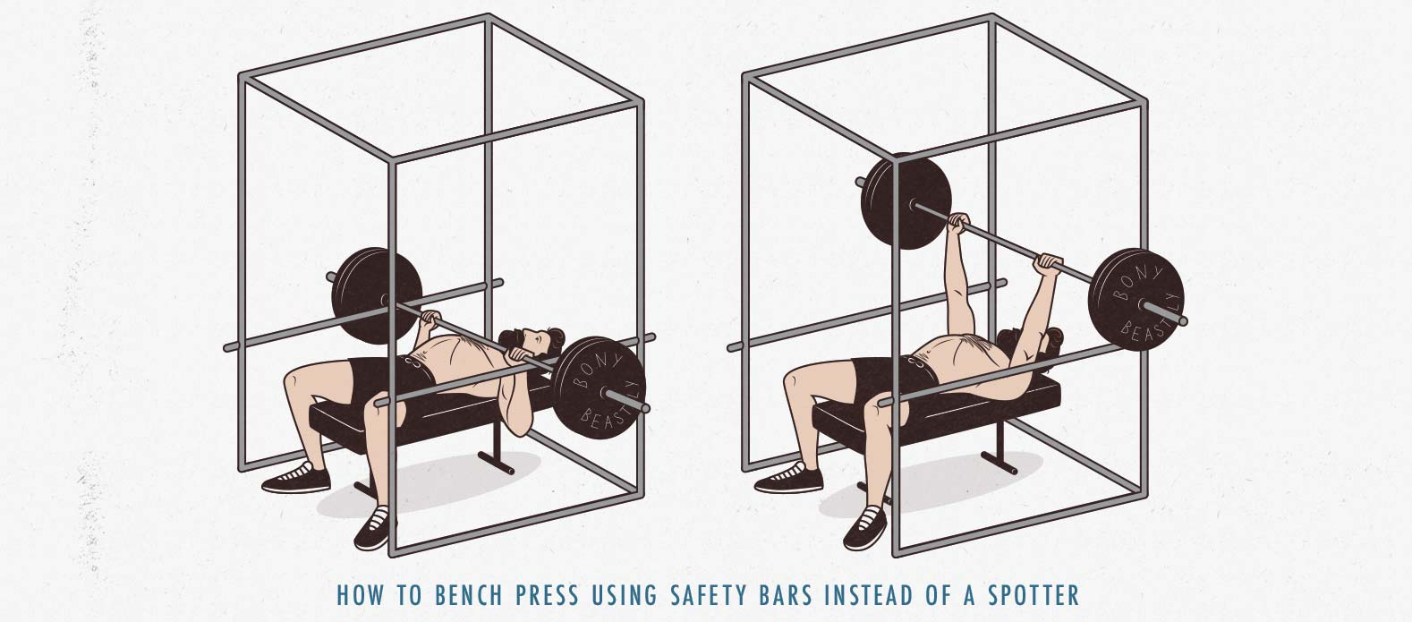 How to Bench Press Without a Spotter