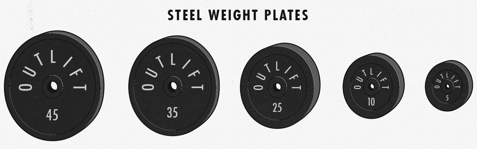 Are cast iron or machined steel weight plates better for a barbell home gym?