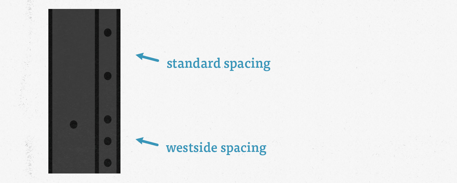 What's westside hole spacing and what's it for? Should you get a rack with westside hole spacing?