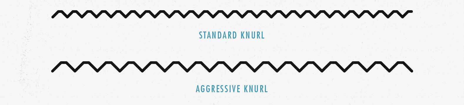 What's the difference between standard and aggressive barbell knurling? Which is better?