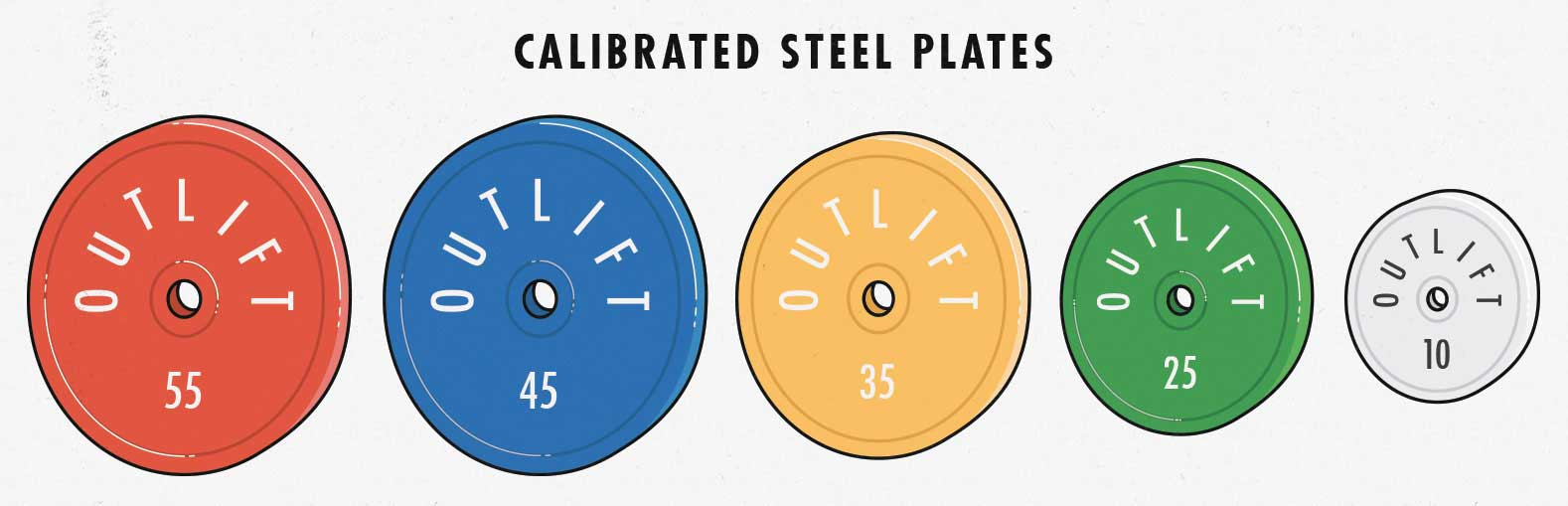 The best calibrated steel plates to buy for your barbell home gym, bulking up, gaining strength, size, aesthetics, bodybuilding