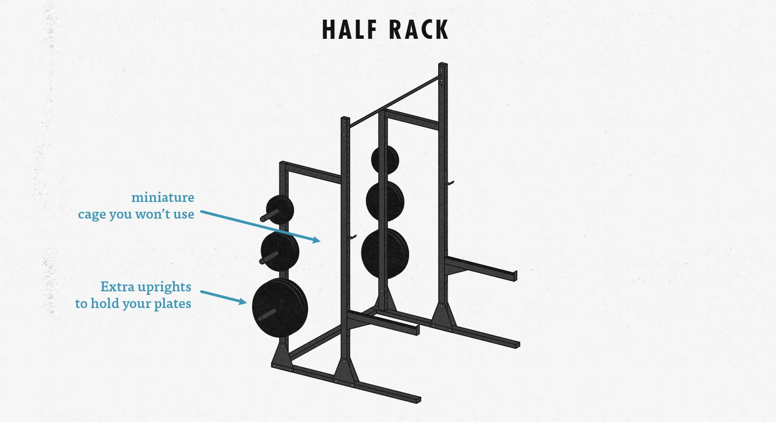 Building a barbell home gym: what are the advantages and disadvantages of buying a half rack instead of a squat stand or power cage?