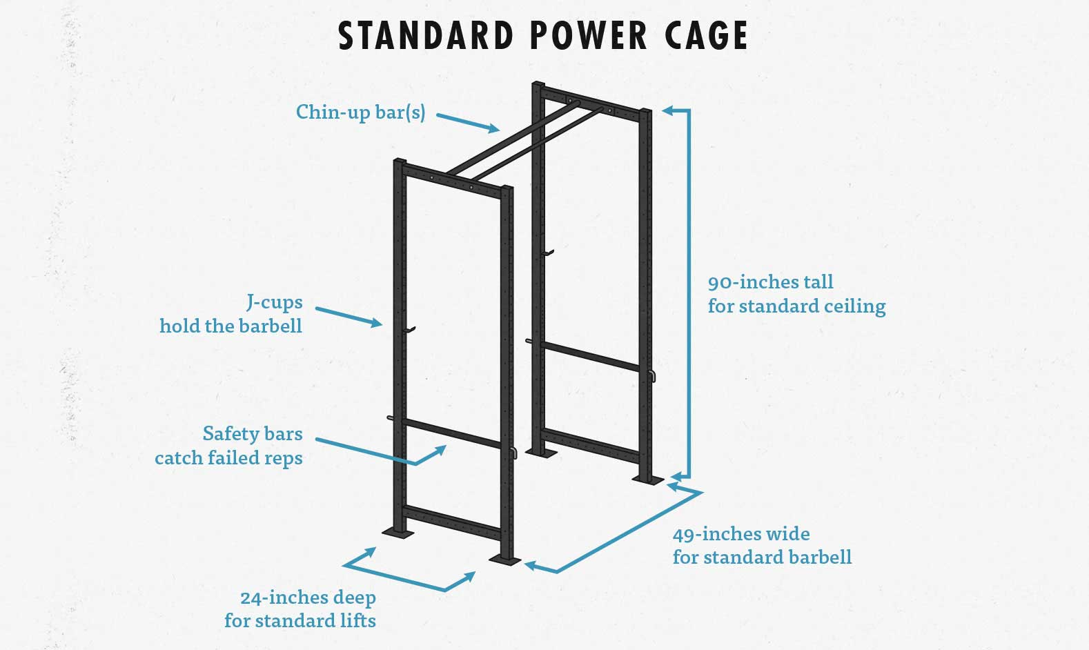 Building a barbell home gym: what's the best power cage to buy for building muscle and bulking up