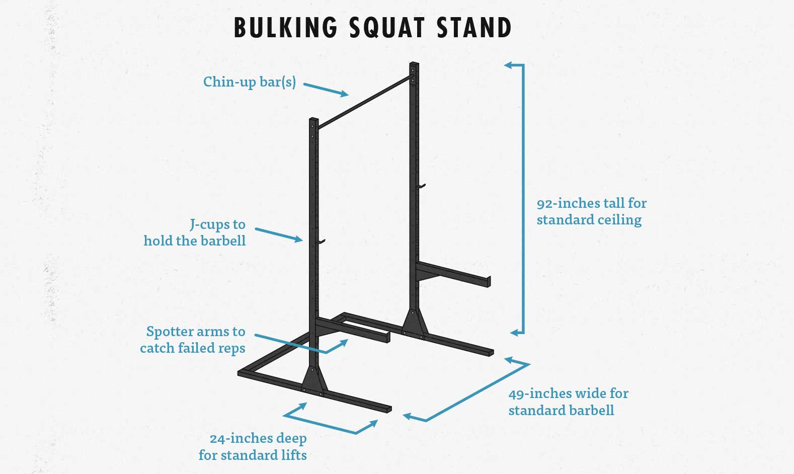 What's the best squat stand to buy for a barbell home gym for building muscle?