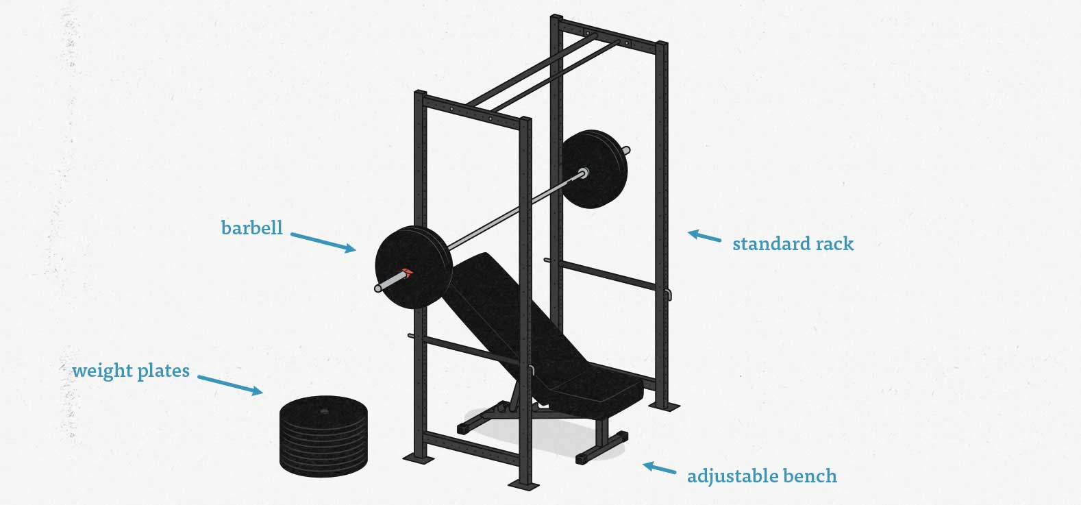 Building a barbell home gym for size, strength, and aesthetics: what equipment should you buy?