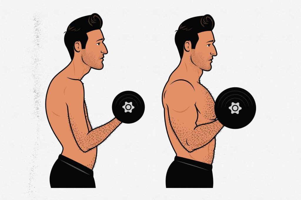 Illustration of a skinny guy becoming muscular from doing biceps curls.