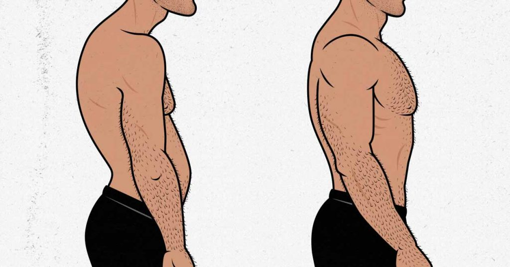 Before and after illustration of a man improving his rounded upper-back posture.