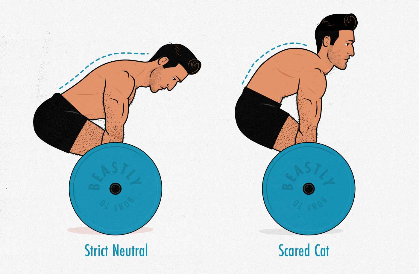 Illustration of a man deadlifting with a neutral and a rounded spine.