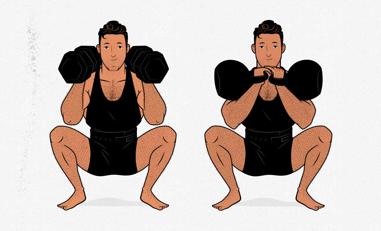 Illustration showing how to do squats with two dumbbells or kettlebells.