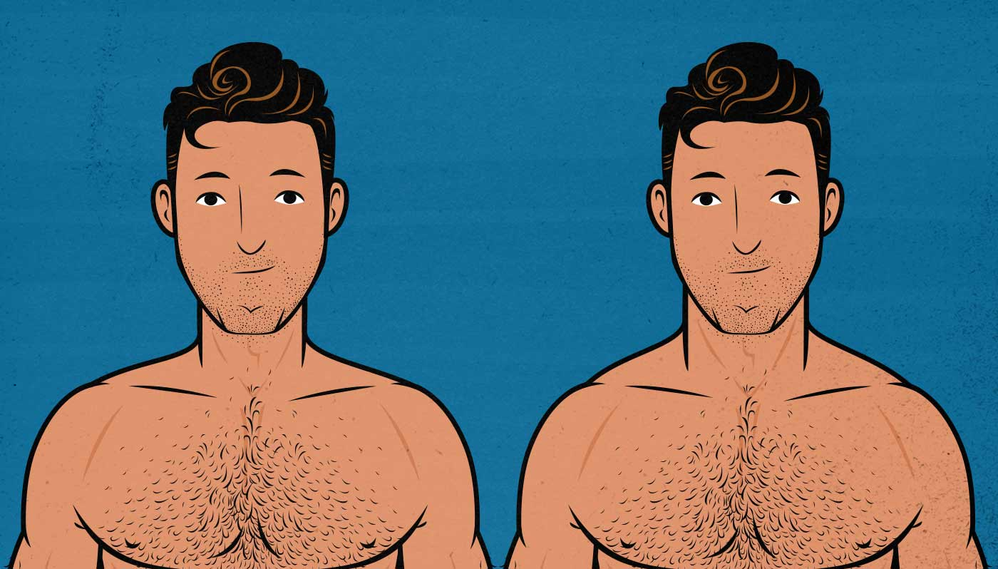 Before and After Illustration of man building a thicker and more muscular neck.