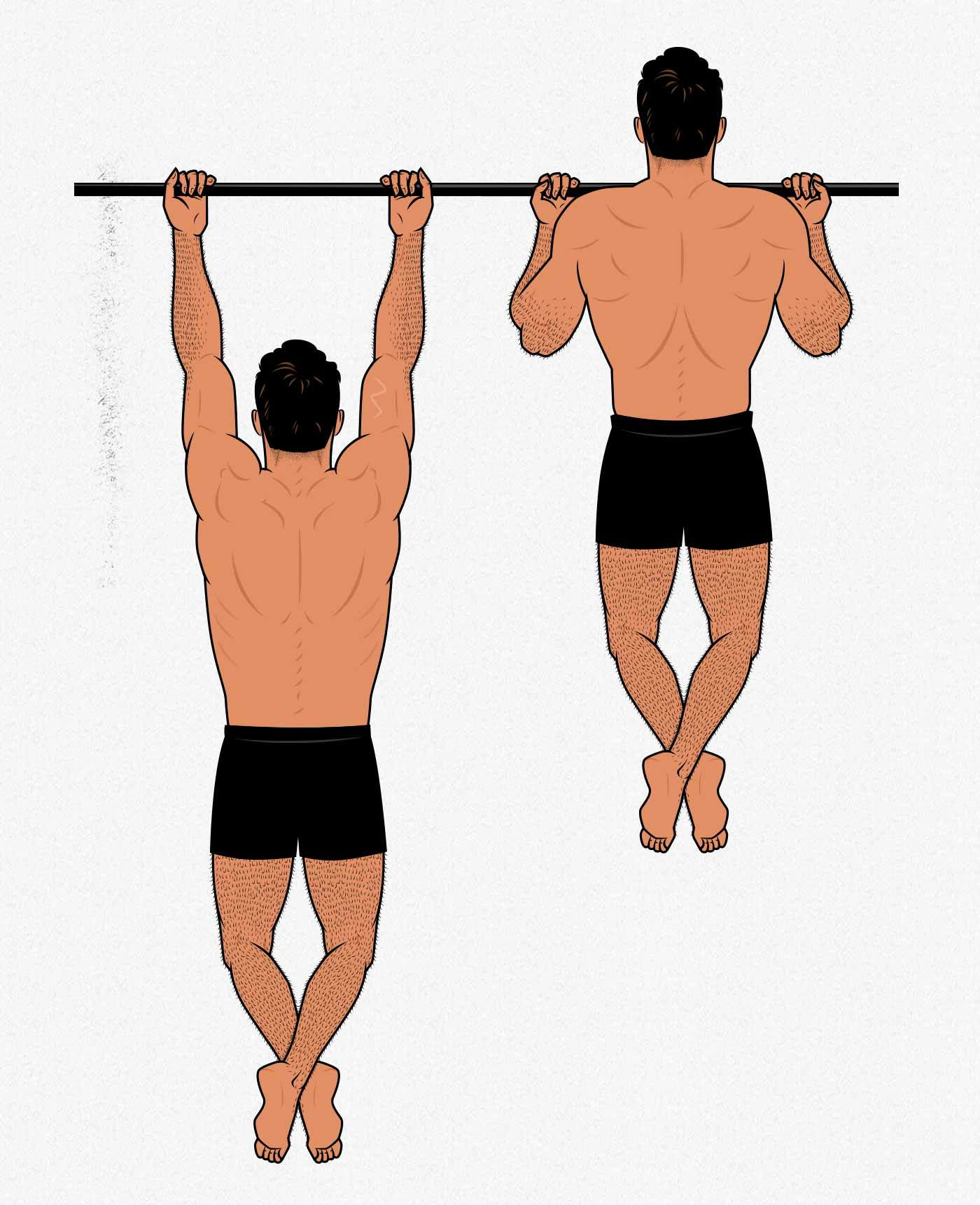 Illustration of a man doing a bodyweight chin-up through a full range of motion (dead hang and chest to bar).