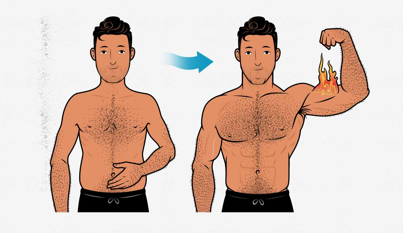 Illustration of a skinny-fat man becoming leaner and more muscular.