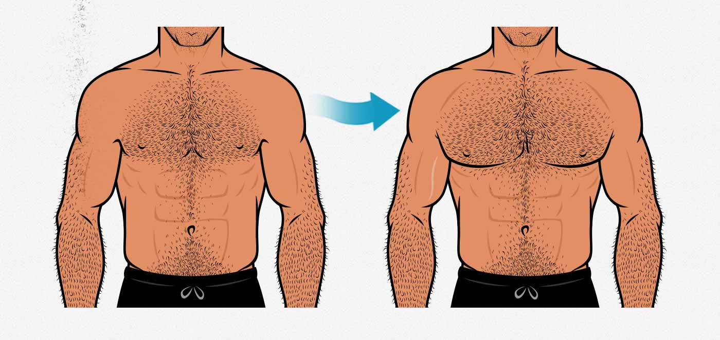 Illustration showing a man building a bigger chest.