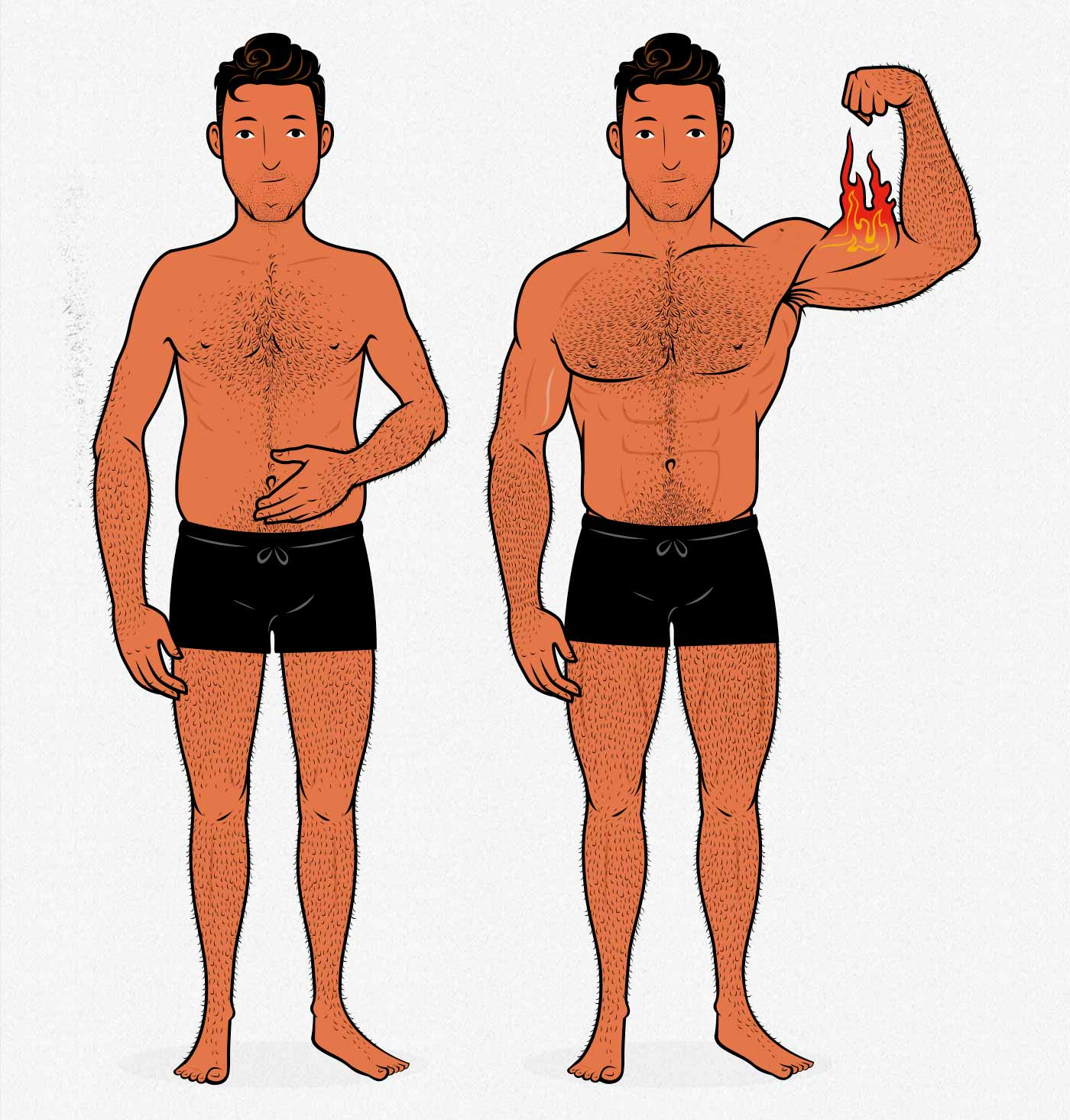 Illustration showing a man bulking leanly, losing fat as he gains weight.