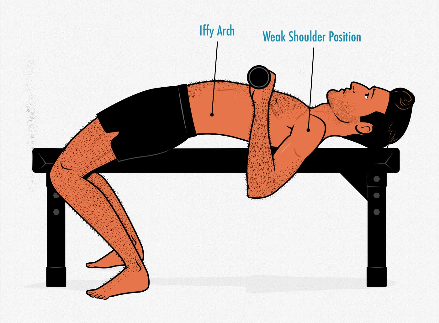 Illustration of a skinny guy doing the bench press and having a hard time growing his chest.