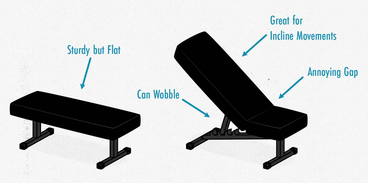 Diagram showing the pros and cons of adjustable vs flat workout benches.