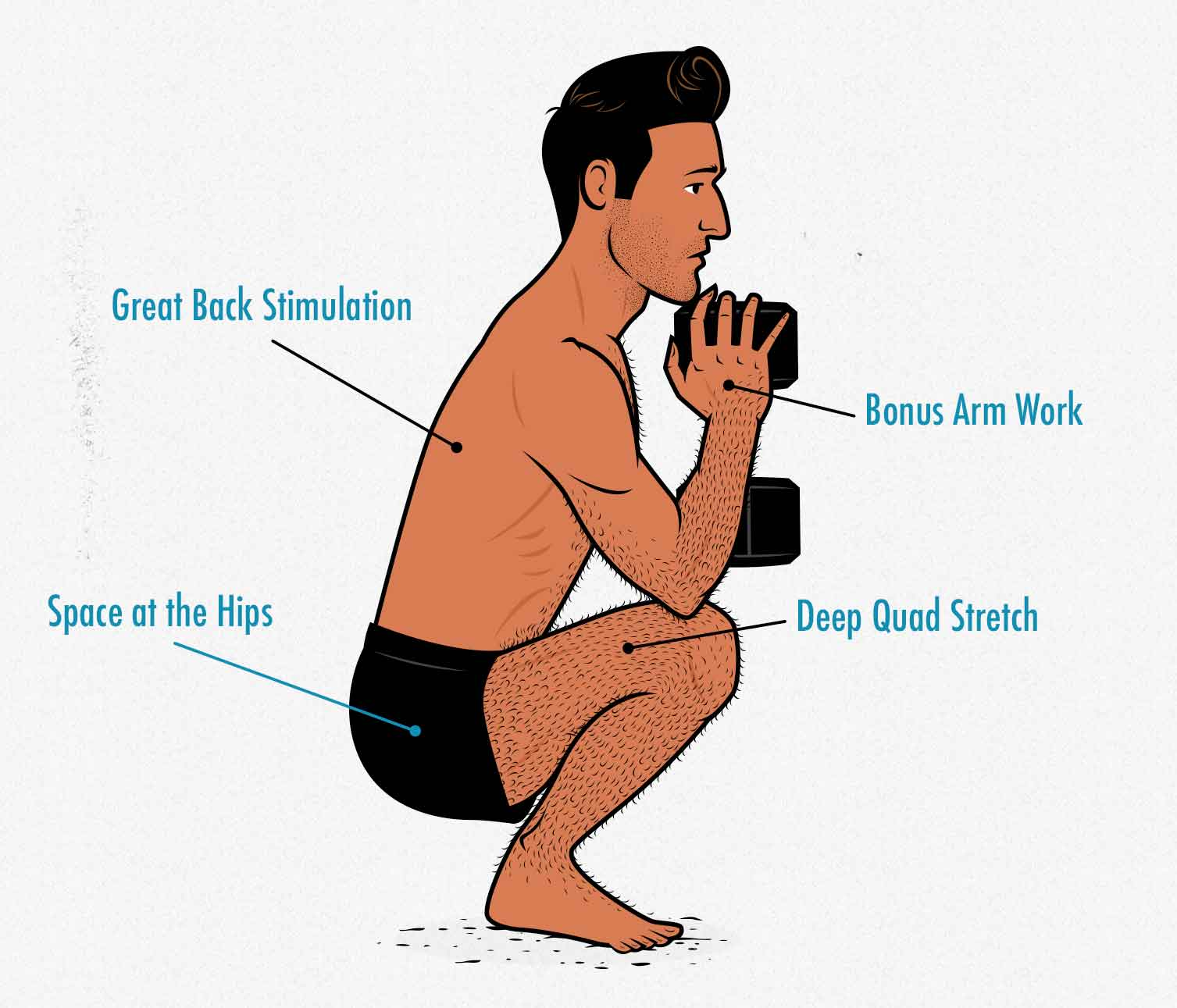 Illustration of a man doing a dumbbell squat in his home gym.