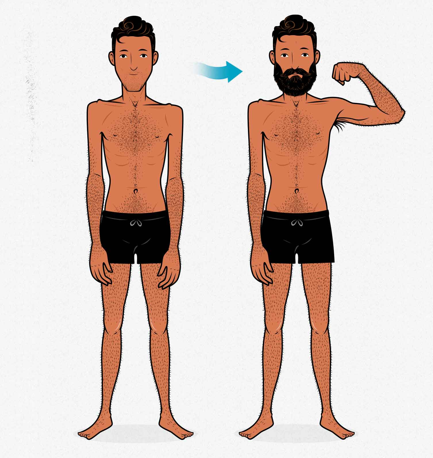 Illustration of a skinny guy failing to build muscle after lifting weights, getting him classified as a non-responder.