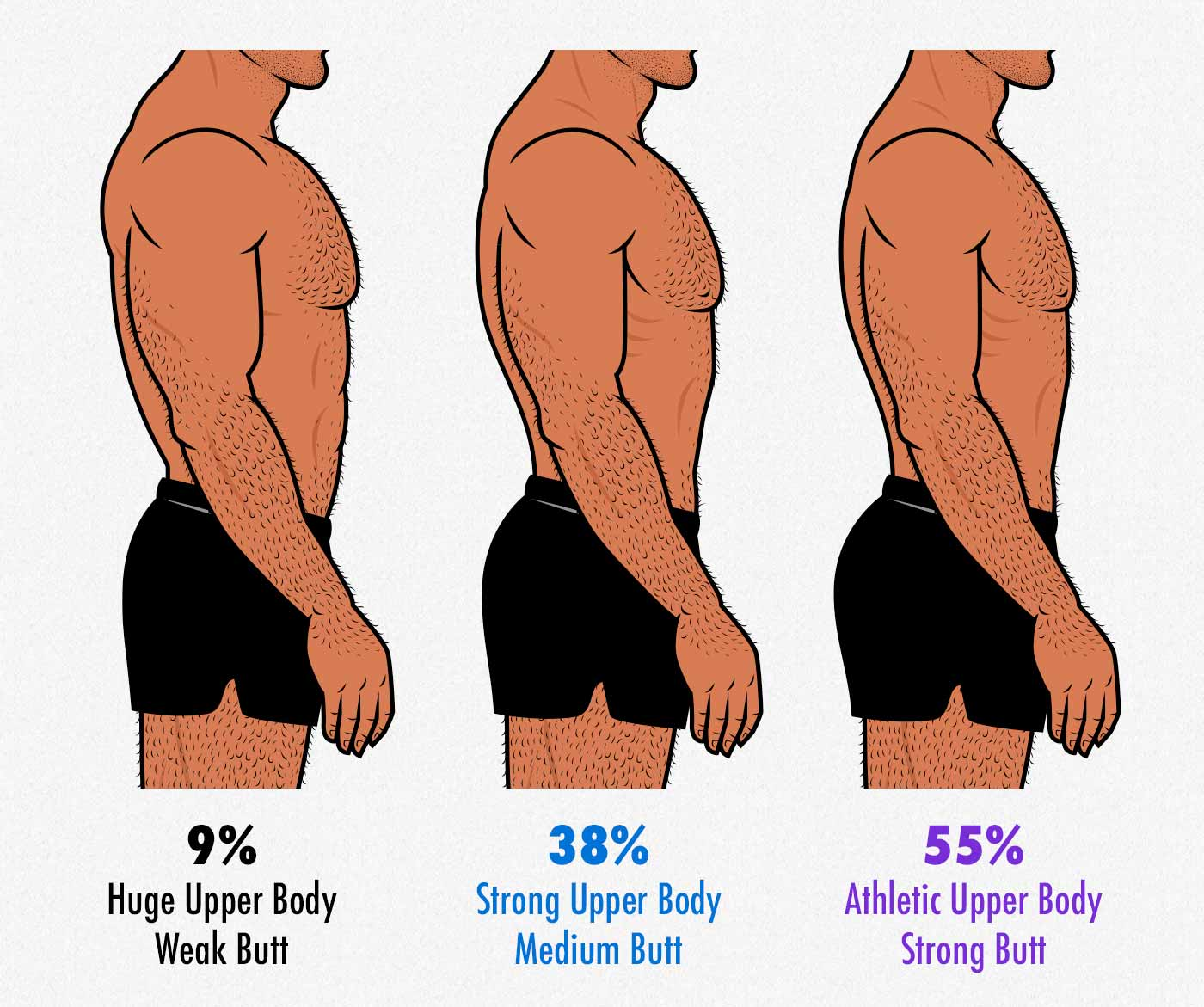 Illustration showing that women rated men with bigger butts as being more attractive.